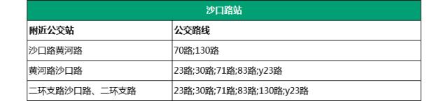 跑一圈约72分钟!明起,郑州地铁5号线试乘!下周一通车试运营 !